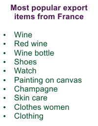 Popular Courier Imports From France To India